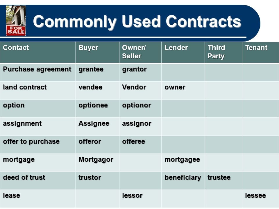 Real Estate Principles And Practices Chapter 6 Contracts And