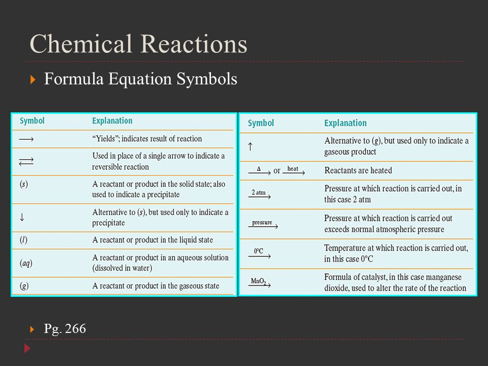 Chemical Reactions  Formula Equation Symbols  Pg. 266