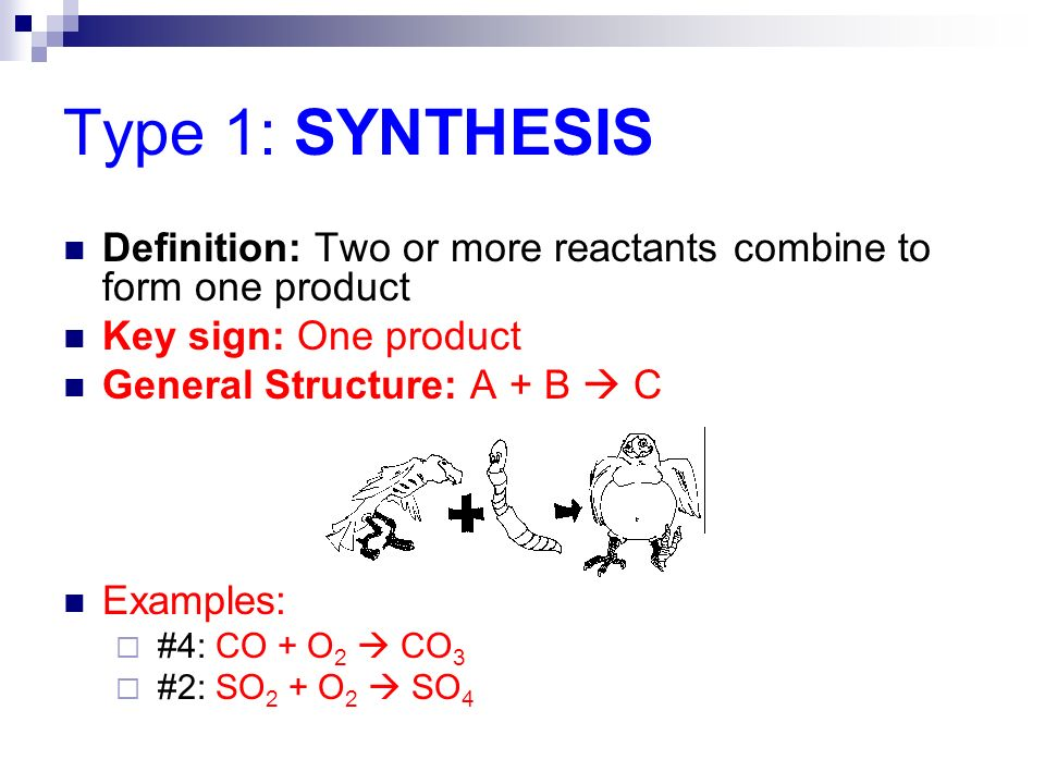 types of reactions worksheet Termolak – Types of Chemical Reaction Worksheet