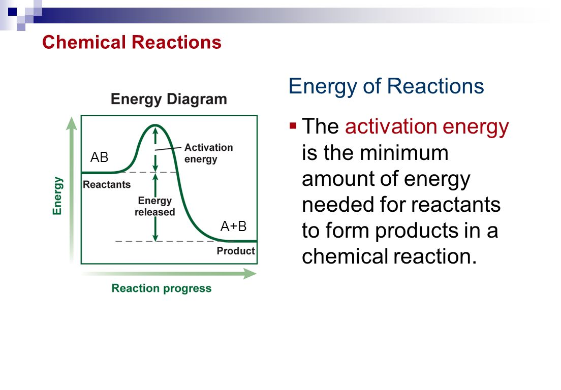 The activation energy is the minimum amount of energy needed for reactants to form products in a chemical reaction.