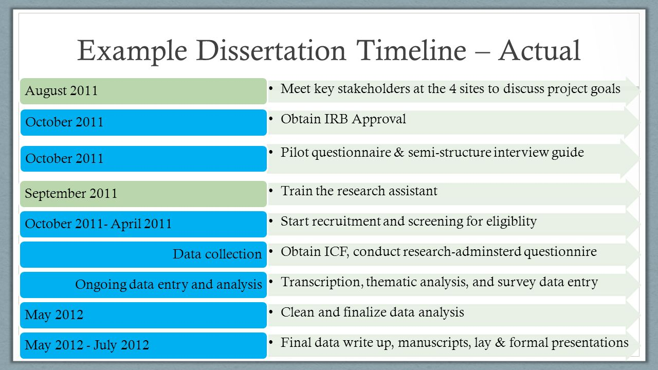 Dissertation proposal defense presentation ppt pps treasure coast us Dissertation Proposal Defense Presentation PowerPoint via  Dissertation  Defense PowerPoint Template
