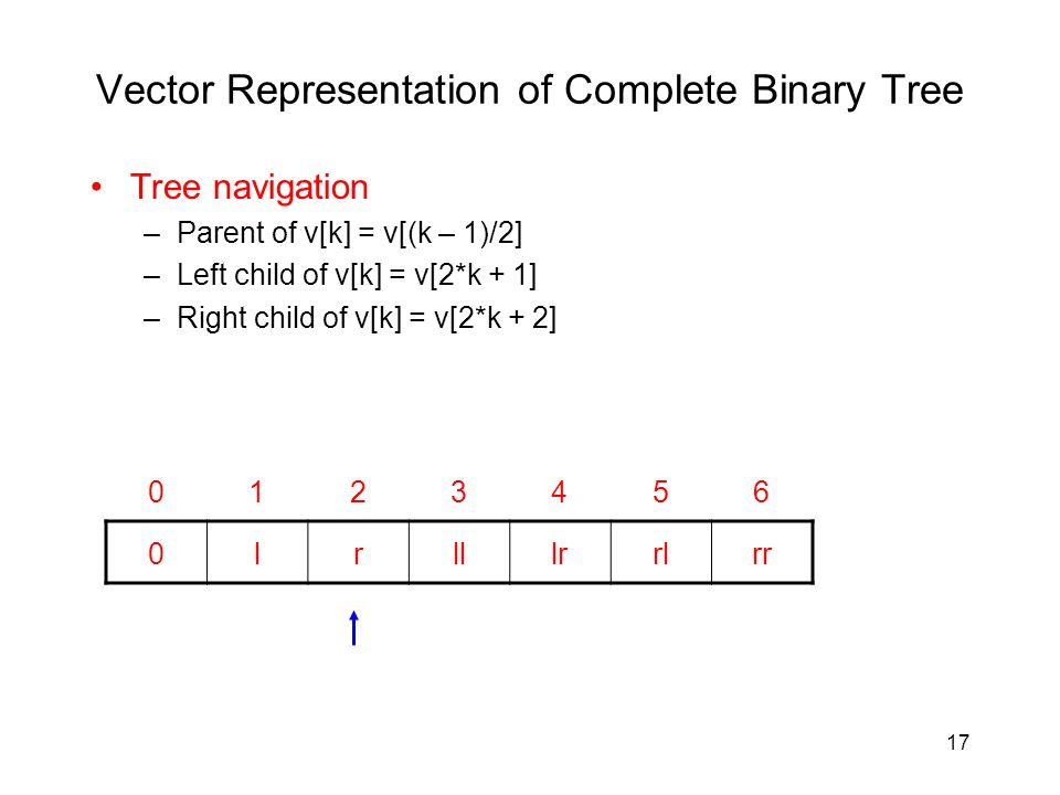 17 Vector Representation of Complete Binary Tree Tree navigation –Parent of v[k] = v[(k – 1)/2] –Left child of v[k] = v[2*k + 1] –Right child of v[k] = v[2*k + 2] 0lrlllrrlrr