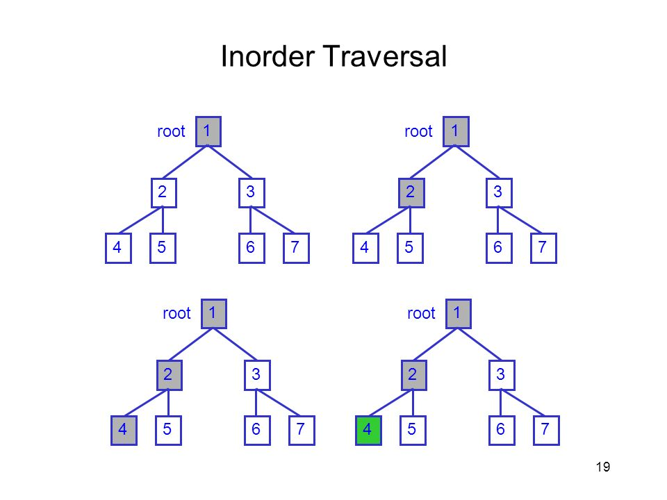 19 Inorder Traversal root