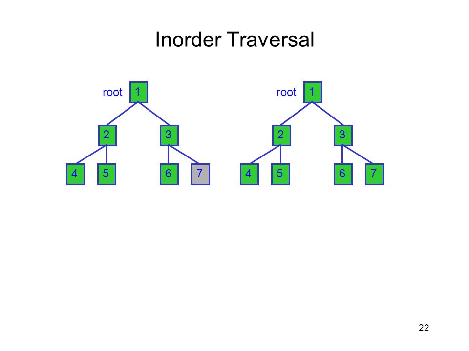 22 Inorder Traversal root