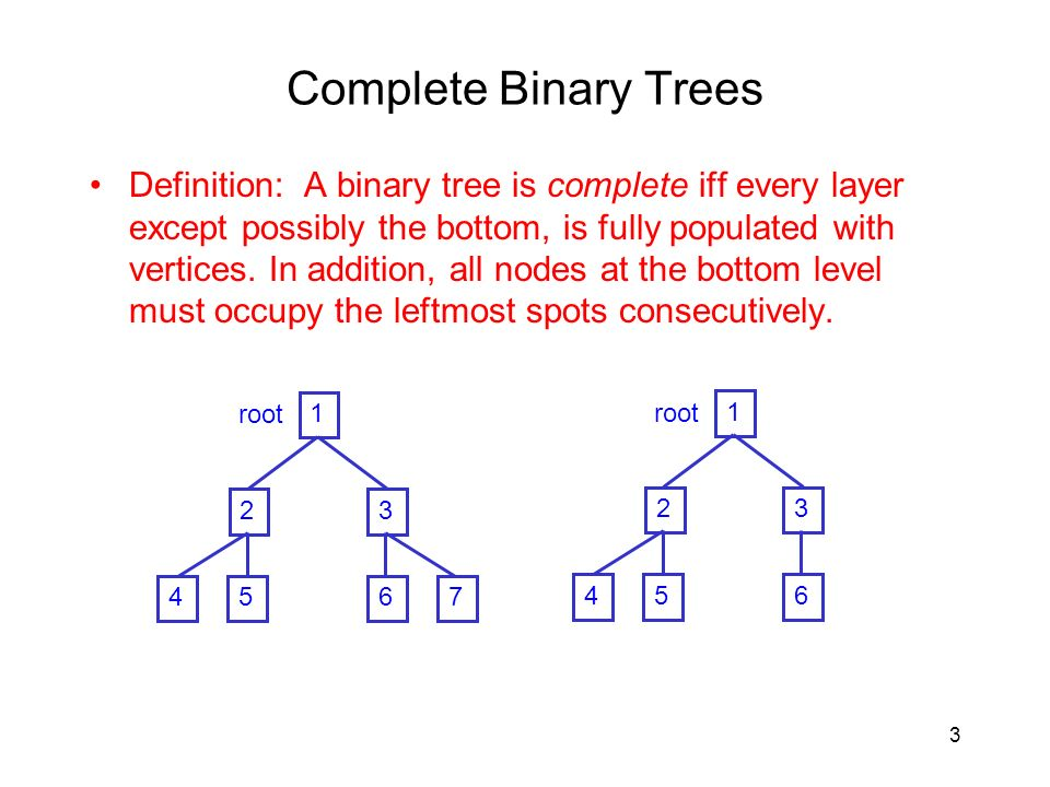3 Complete Binary Trees Definition: A binary tree is complete iff every layer except possibly the bottom, is fully populated with vertices.