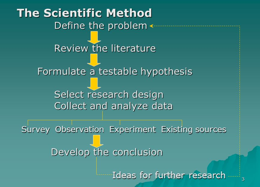 hypothesis formulation and testing A hypothesis (plural hypotheses as would the formulation of a crucial experiment to test the hypothesis a in statistical hypothesis testing.