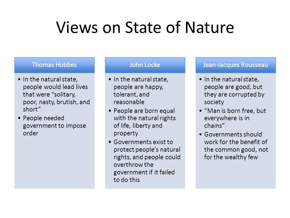 locke state of nature