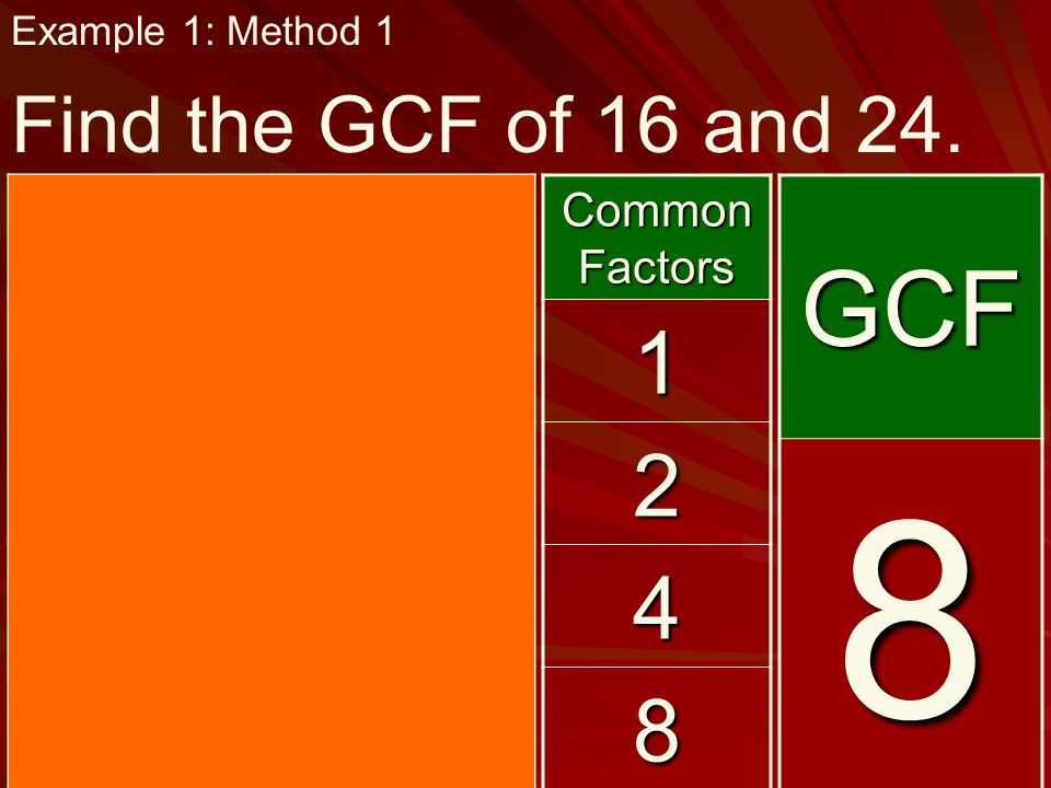Finding the Greatest Common Factor of Two Numbers must be common ...