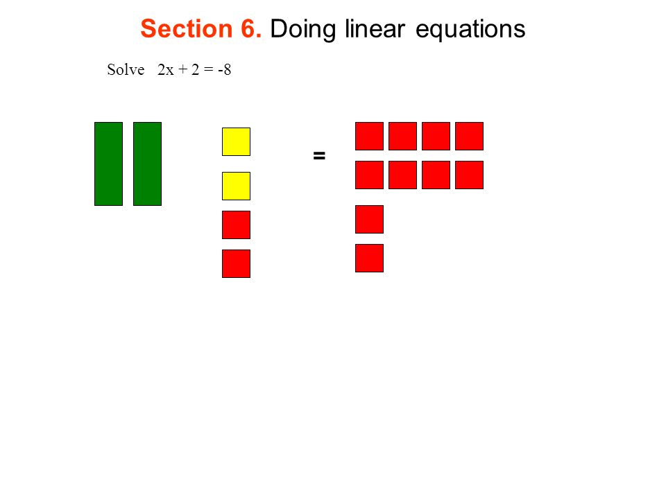 Section 6. Doing linear equations Solve 2x + 2 = -8 =
