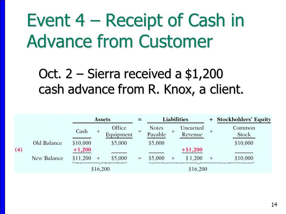 Martin tn cash advance photo 7