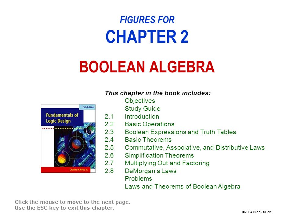 ©2004 Brooks/Cole FIGURES FOR CHAPTER 2 BOOLEAN ALGEBRA Click the mouse to move to the next page.