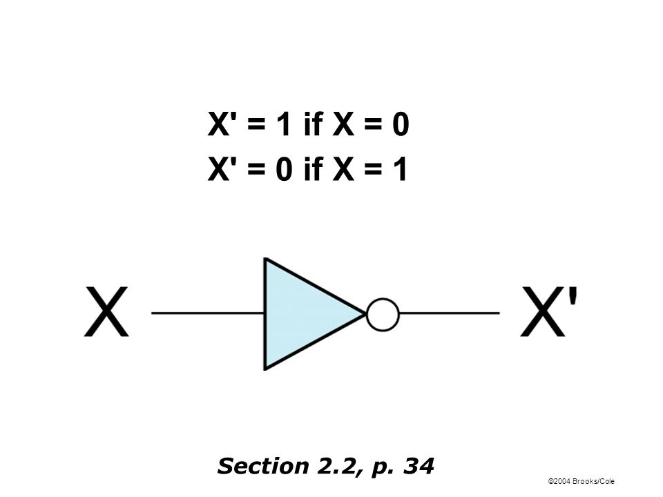 ©2004 Brooks/Cole Section 2.2, p. 34 X = 1 if X = 0 X = 0 if X = 1