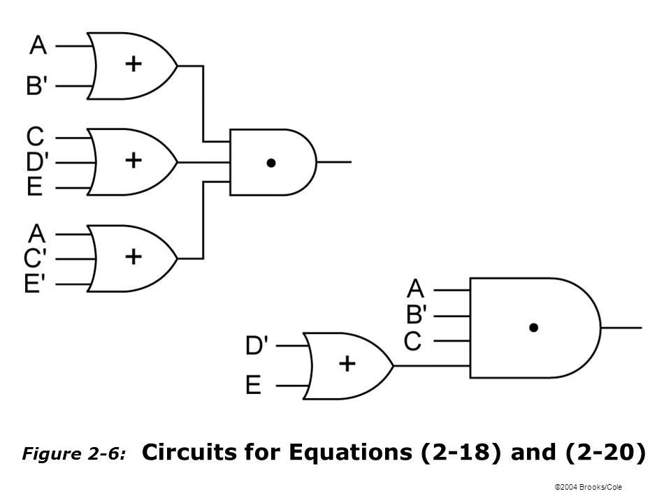 ©2004 Brooks/Cole Figure 2-6: Circuits for Equations (2-18) and (2-20)
