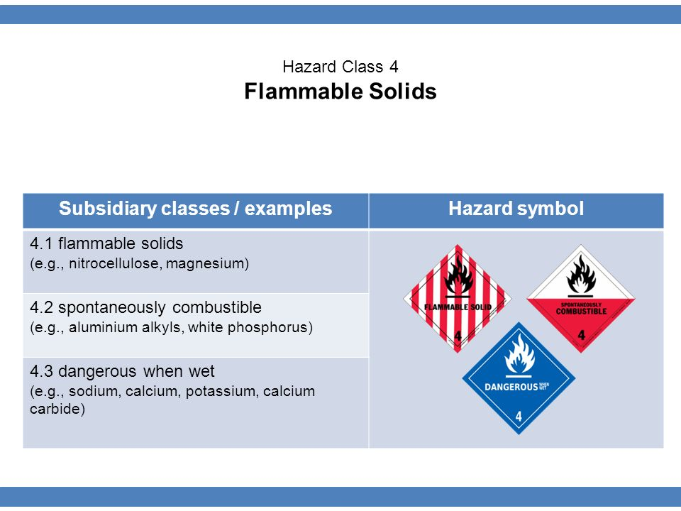 Subsidiary classes / examplesHazard symbol 4.1 flammable solids (e.g., nitrocellulose, magnesium) 4.2 spontaneously combustible (e.g., aluminium alkyls, white phosphorus) 4.3 dangerous when wet (e.g., sodium, calcium, potassium, calcium carbide) Hazard Class 4 Flammable Solids