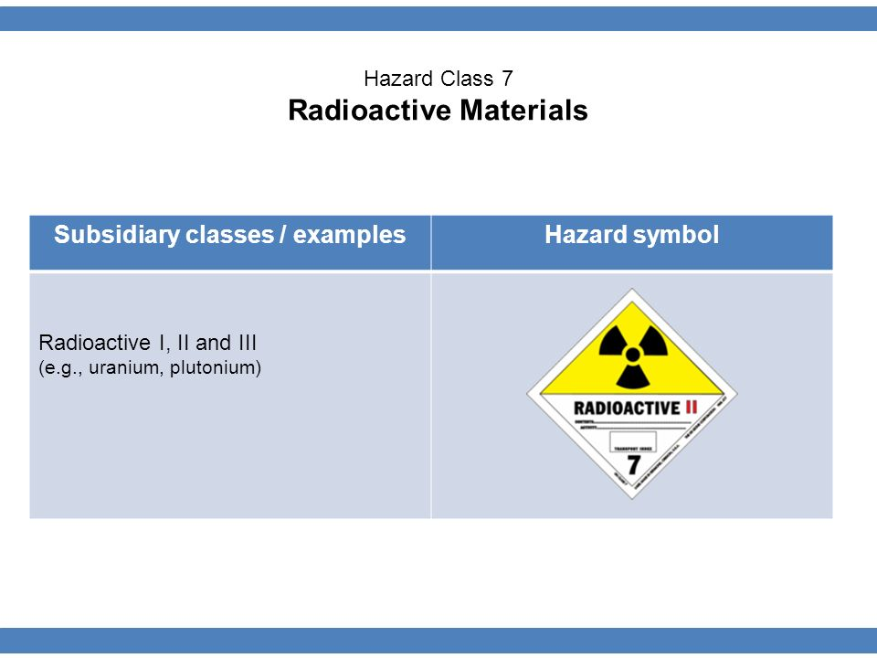 Subsidiary classes / examplesHazard symbol Radioactive I, II and III (e.g., uranium, plutonium) Hazard Class 7 Radioactive Materials