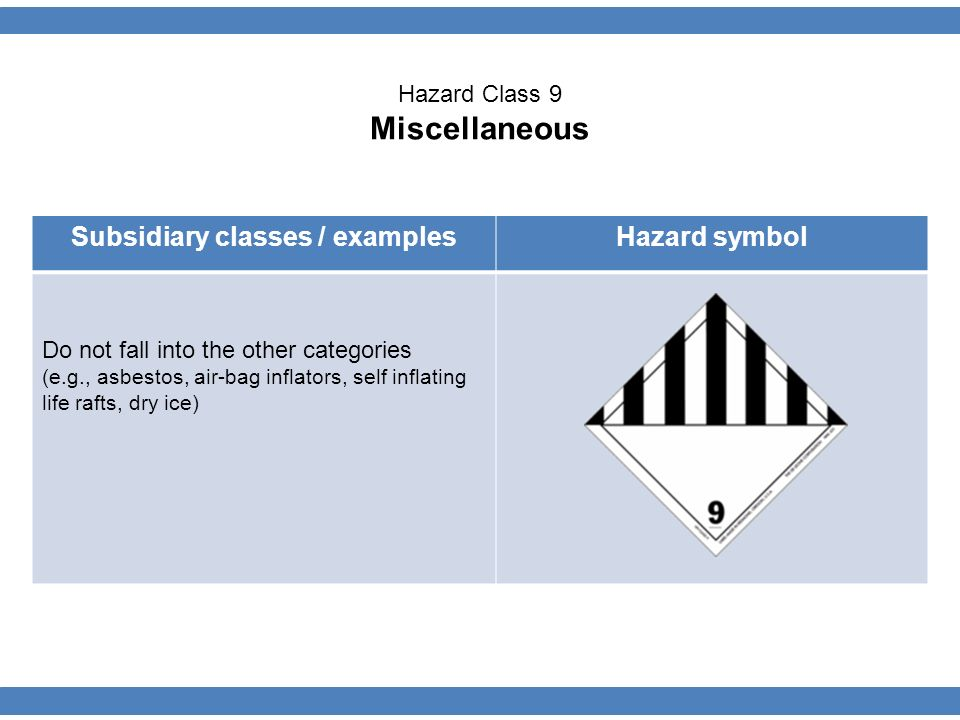 Subsidiary classes / examplesHazard symbol Do not fall into the other categories (e.g., asbestos, air-bag inflators, self inflating life rafts, dry ice) Hazard Class 9 Miscellaneous