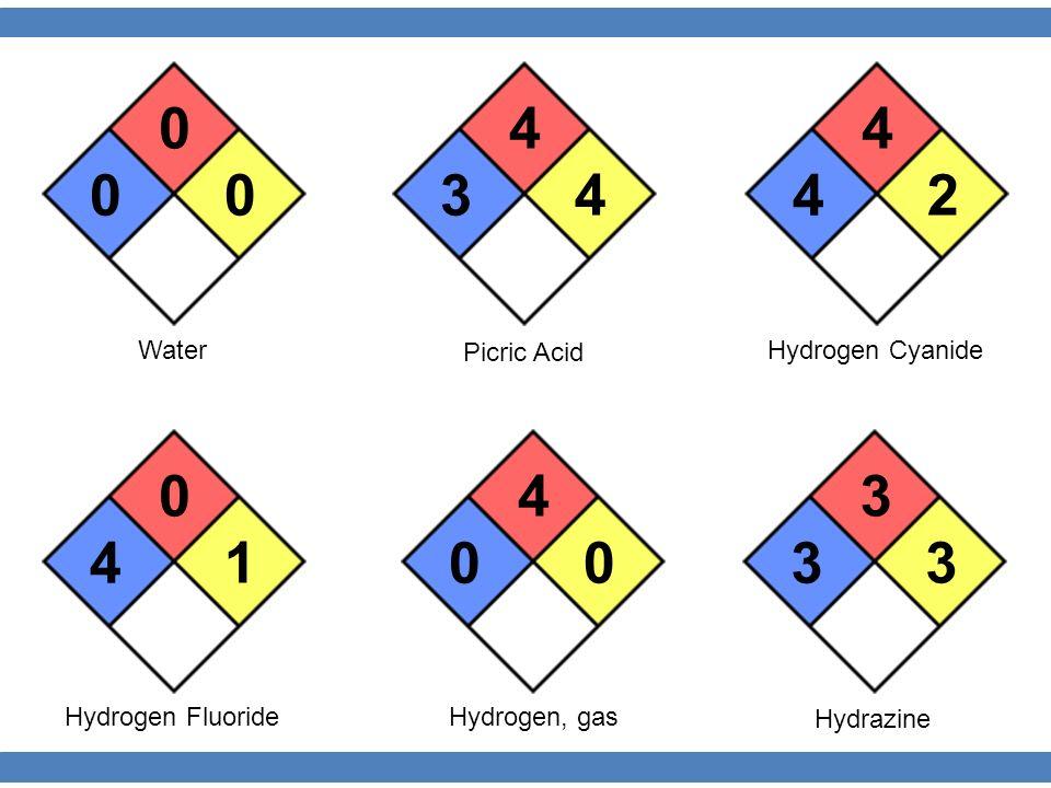 0 0 0 Water 3 4 4 Picric Acid 4 0 1 Hydrogen Fluoride 0 4 0 Hydrogen, gas 3 3 3 Hydrazine 4 4 2 Hydrogen Cyanide