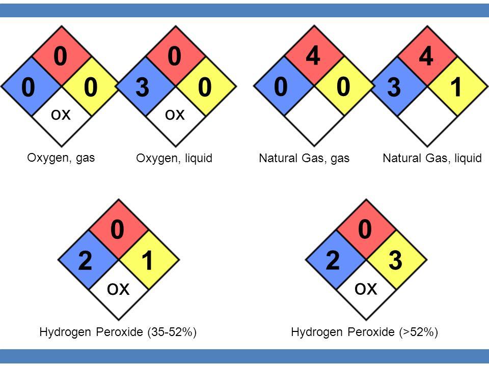 Oxygen, gas Oxygen, liquid 0 0 0 ox 3 0 0 3 4 1 0 4 0 Natural Gas, gas Natural Gas, liquid Hydrogen Peroxide (35-52%) 2 0 1 ox 2 0 3 Hydrogen Peroxide (>52%)