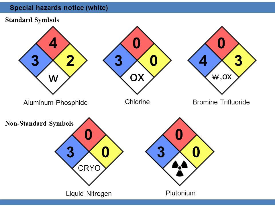 Aluminum Phosphide 3 4 2 w Bromine Trifluoride 4 0 3 w,ox Chlorine 3 0 0 ox Special hazards notice (white) Plutonium 3 0 0 Liquid Nitrogen 3 0 0 CRYO Non-Standard Symbols Standard Symbols