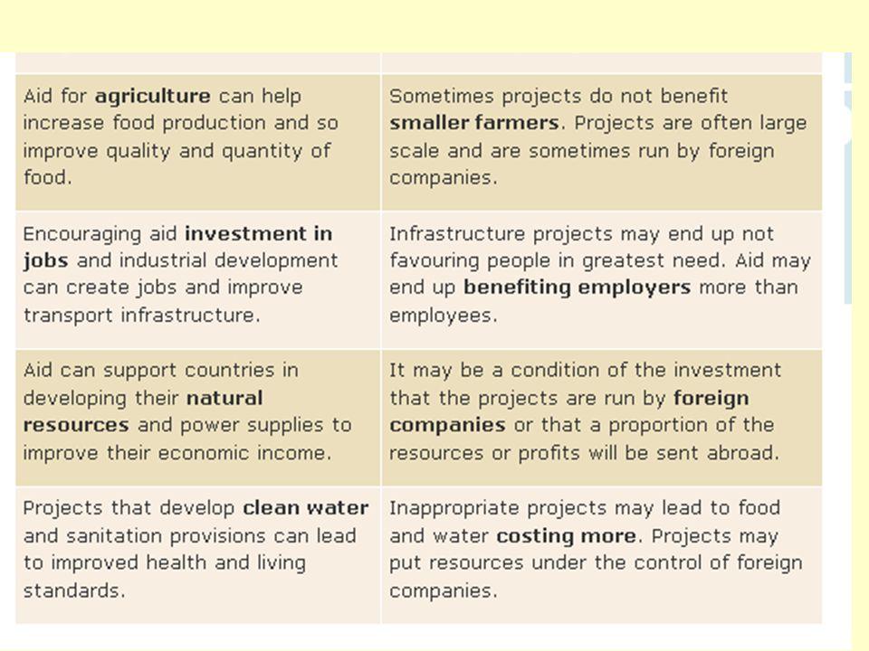 development aid jobs