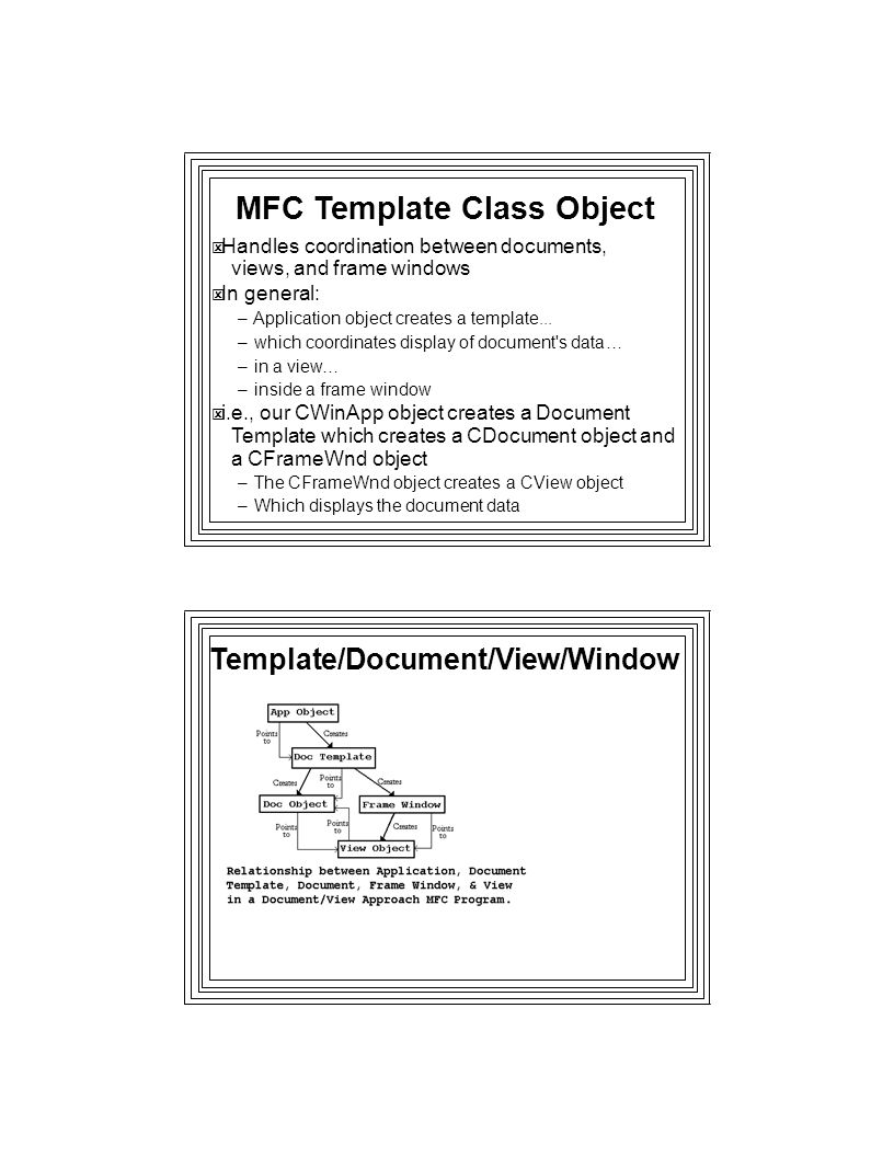 Template Document View Window Mfc