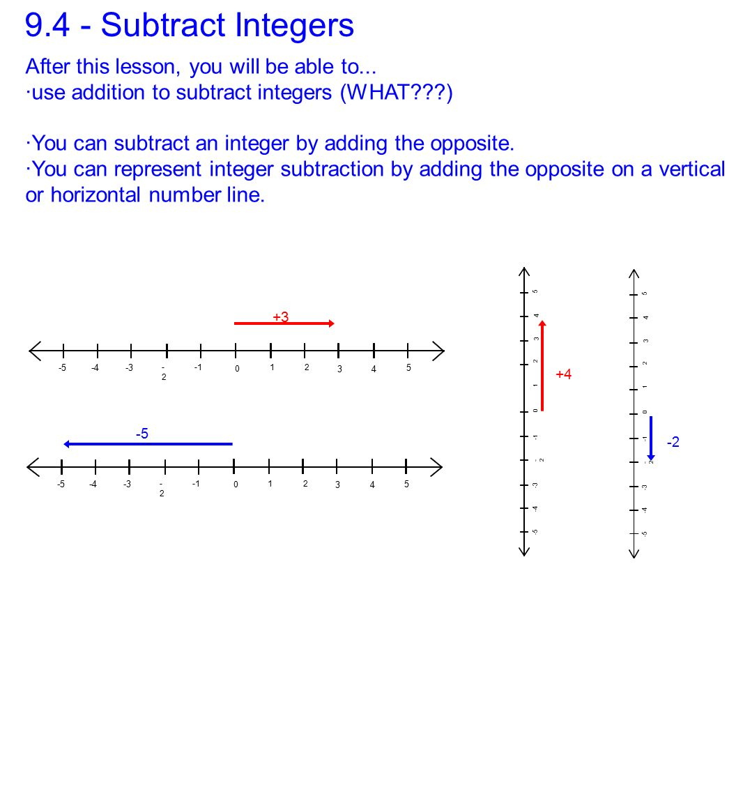 worksheet Horizontal Number Line you will learn to add and subtract integers using 21 9 4 subtract