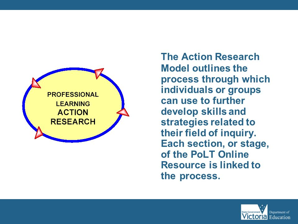 The Action Research Model outlines the process through which individuals or groups can use to further develop skills and strategies related to their field of inquiry.