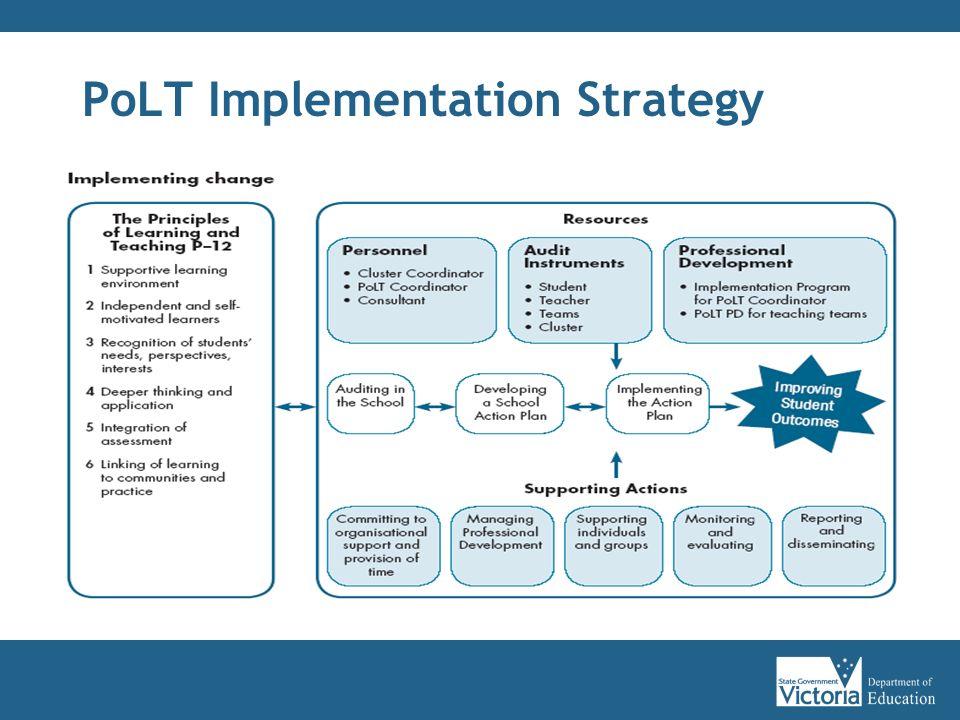 PoLT Implementation Strategy
