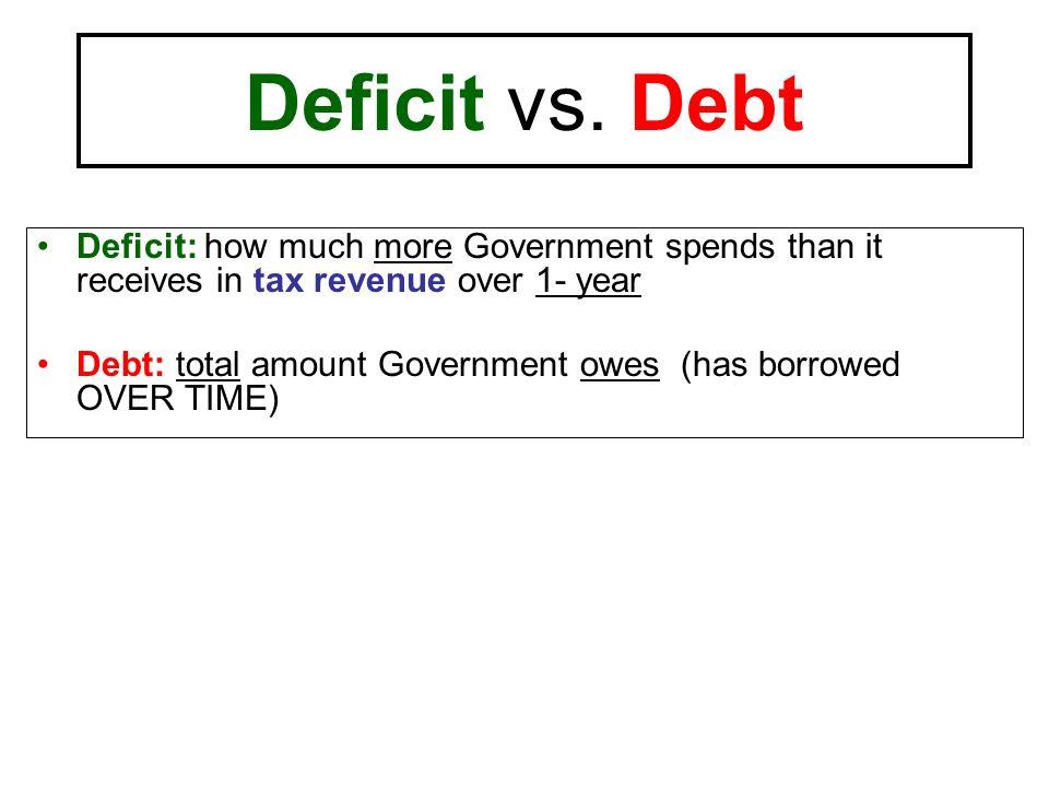 High Quality 1 Deficit Vs.