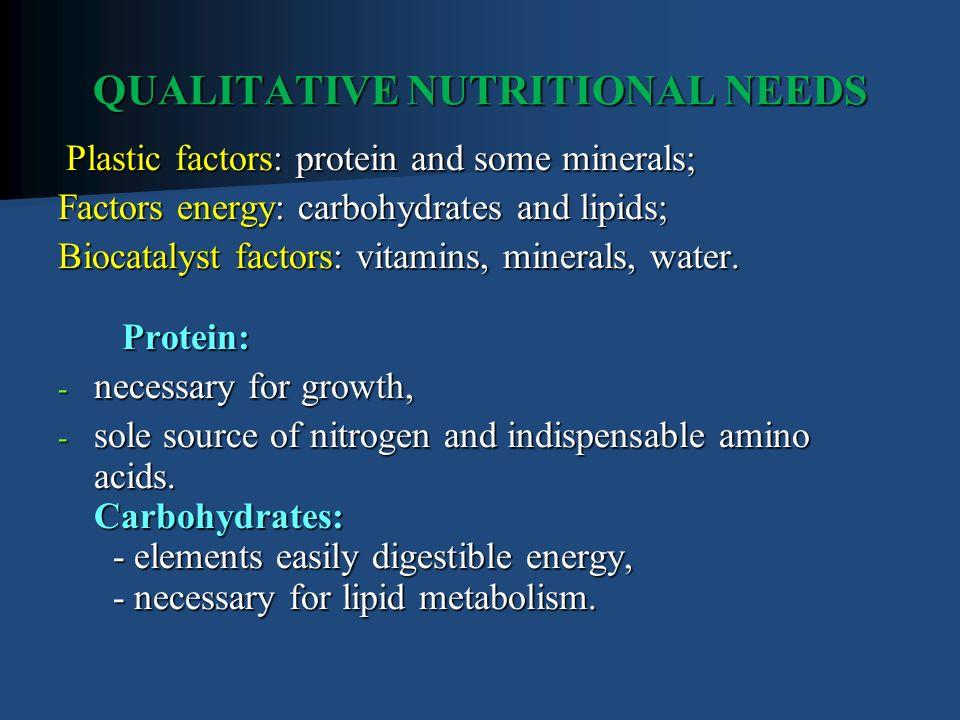 QUALITATIVE NUTRITIONAL NEEDS Plastic factors: protein and some minerals; Plastic factors: protein and some minerals; Factors energy: carbohydrates and lipids; Biocatalyst factors: vitamins, minerals, water.