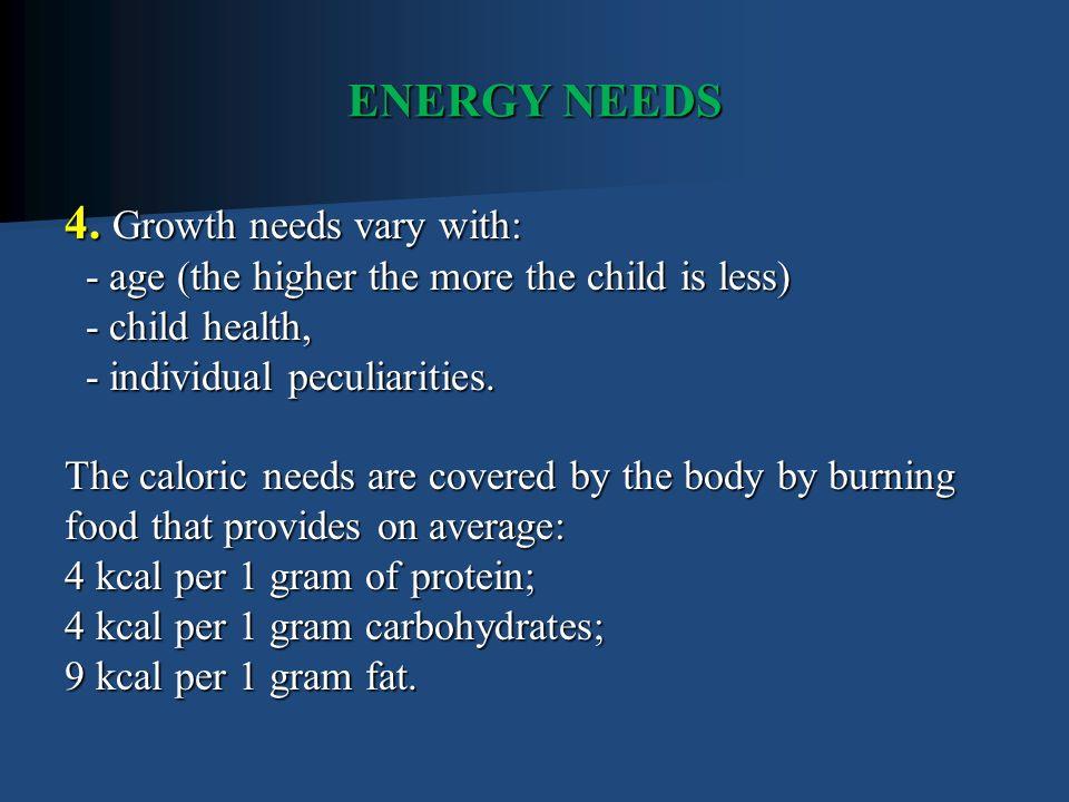 ENERGY NEEDS 4.