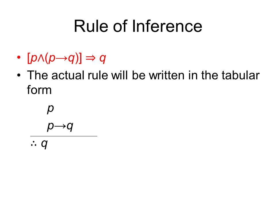 Rule of Inference [p ∧ (p→q)] ⇒ q The actual rule will be written in the tabular form p p→q ∴ q