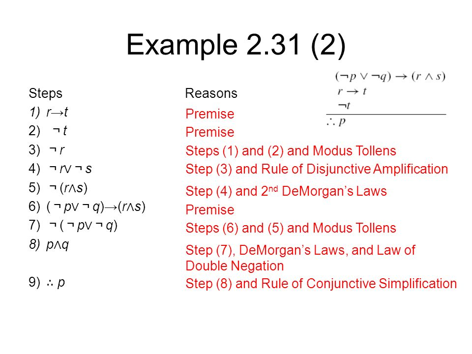 Example 2.31 (2) Steps Reasons 1)r→t 2) ¬ t 3) ¬ r 4) ¬ r ∨¬ s 5) ¬ (r ∧ s) 6)( ¬ p ∨¬ q)→(r ∧ s) 7) ¬ ( ¬ p ∨¬ q) 8)p ∧ q 9) ∴ p Premise Steps (1) and (2) and Modus Tollens Step (3) and Rule of Disjunctive Amplification Step (4) and 2 nd DeMorgan's Laws Steps (6) and (5) and Modus Tollens Step (7), DeMorgan's Laws, and Law of Double Negation Step (8) and Rule of Conjunctive Simplification