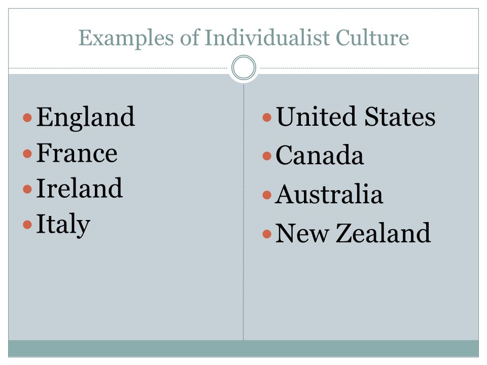 Examples of Individualist Culture England France Ireland Italy United States Canada Australia New Zealand