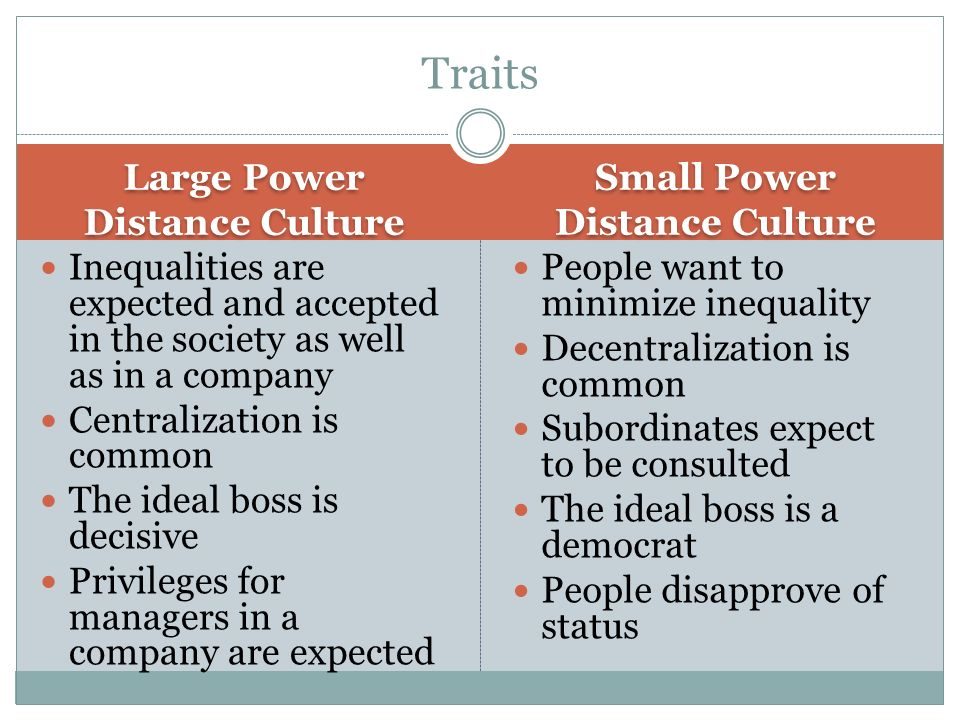 Large Power Distance Culture Small Power Distance Culture Inequalities are expected and accepted in the society as well as in a company Centralization is common The ideal boss is decisive Privileges for managers in a company are expected People want to minimize inequality Decentralization is common Subordinates expect to be consulted The ideal boss is a democrat People disapprove of status Traits