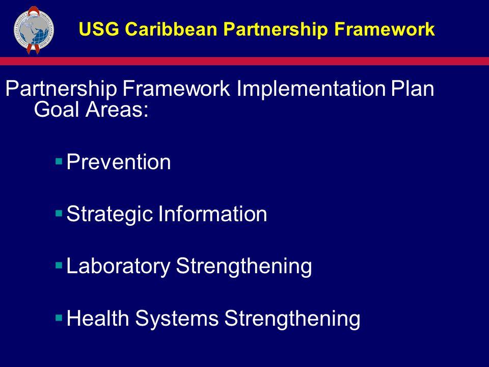 USG Caribbean Partnership Framework Partnership Framework Implementation Plan Goal Areas:  Prevention  Strategic Information  Laboratory Strengthening  Health Systems Strengthening