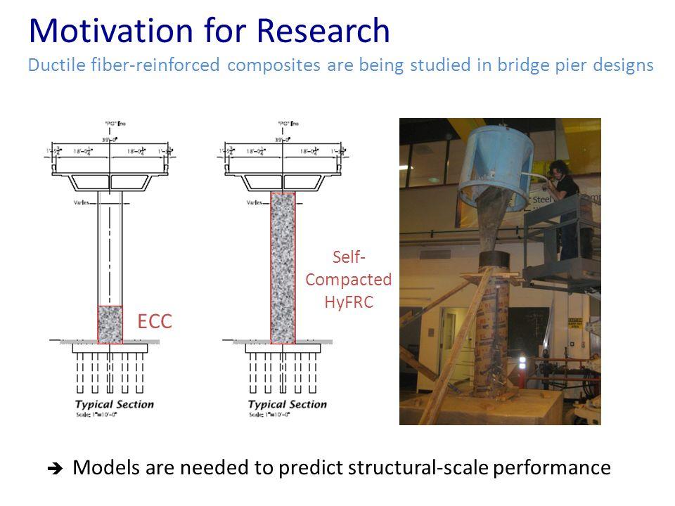 Phd thesis concrete slabs