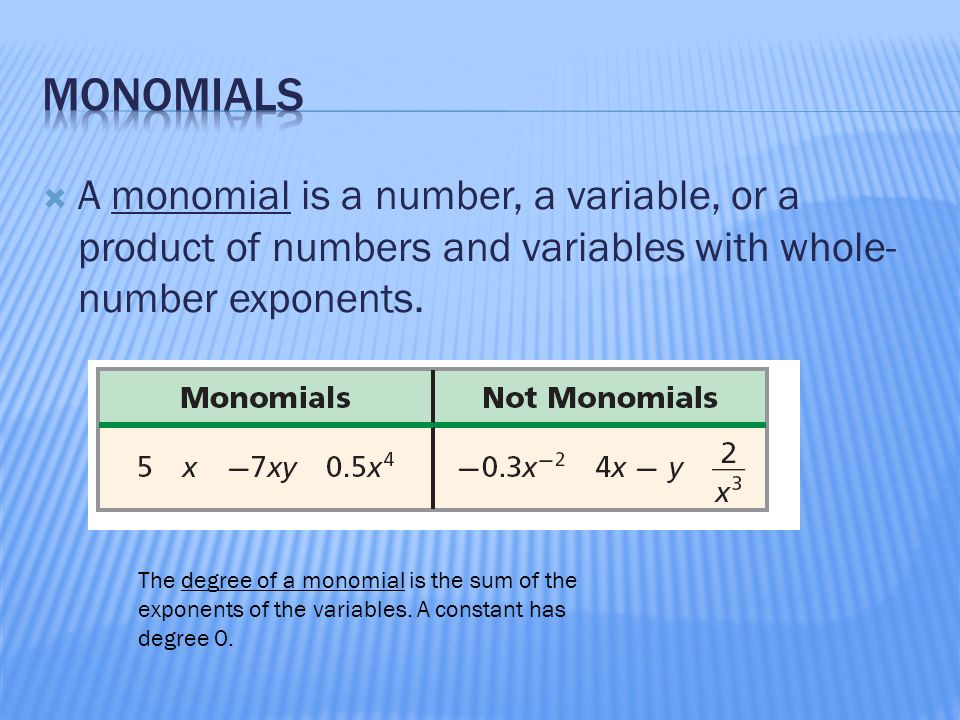 Chapter 6 Classify Polynomials And Write Polynomials In Standard