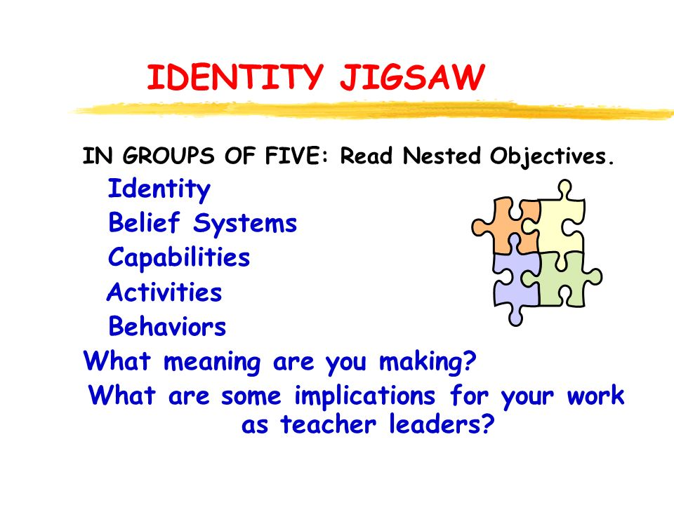 IDENTITY JIGSAW IN GROUPS OF FIVE: Read Nested Objectives.