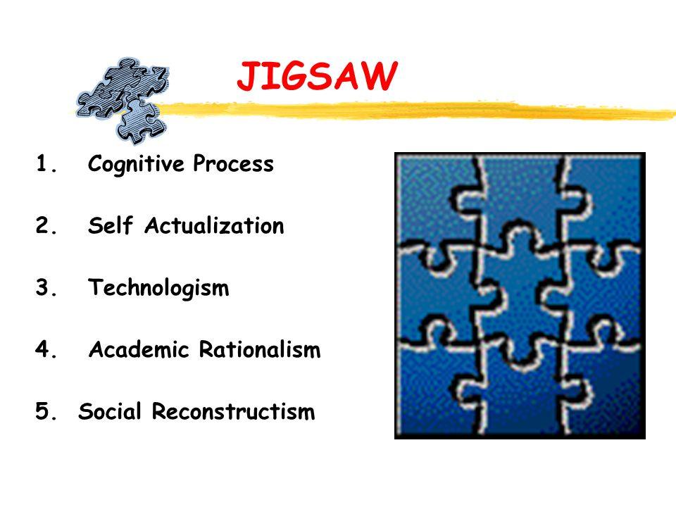 JIGSAW 1. Cognitive Process 2. Self Actualization 3.