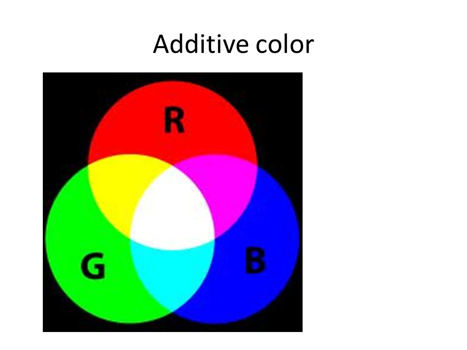 The Color Wheel And Schemes Additive