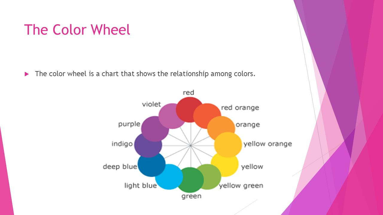 4 The Color Wheel Is A Chart That Shows Relationship Among Colors