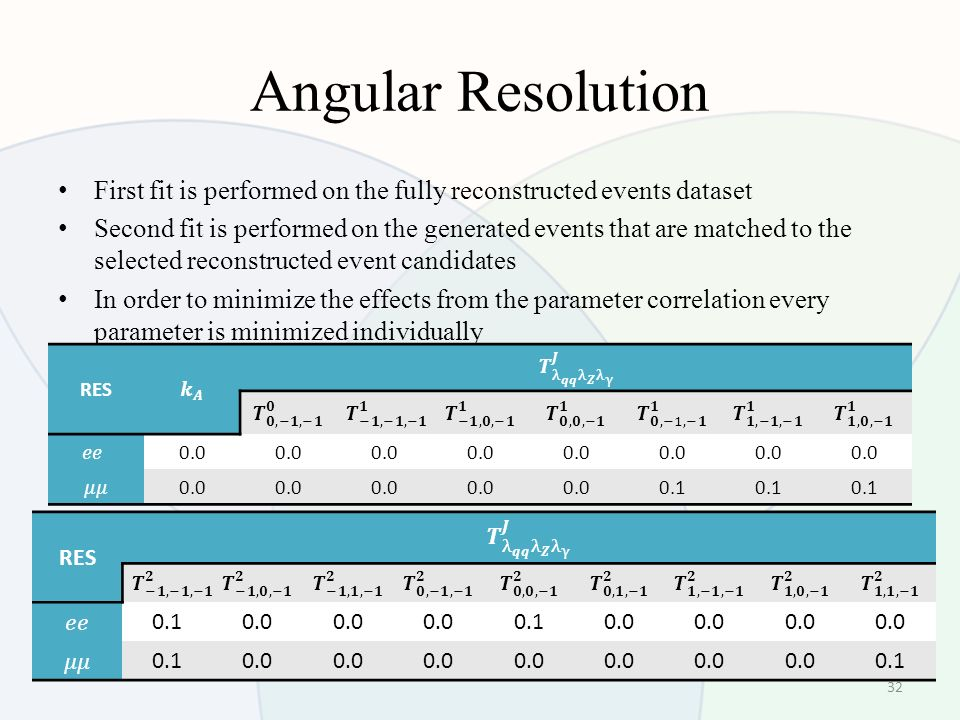 Angular Resolution First fit is performed on the fully reconstructed events dataset Second fit is performed on the generated events that are matched to the selected reconstructed event candidates In order to minimize the effects from the parameter correlation every parameter is minimized individually 32 RES RES