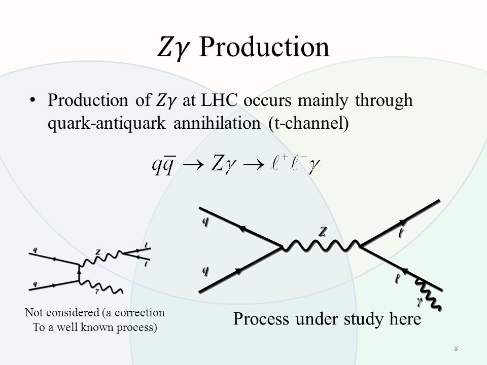 8 Process under study here Not considered (a correction To a well known process)