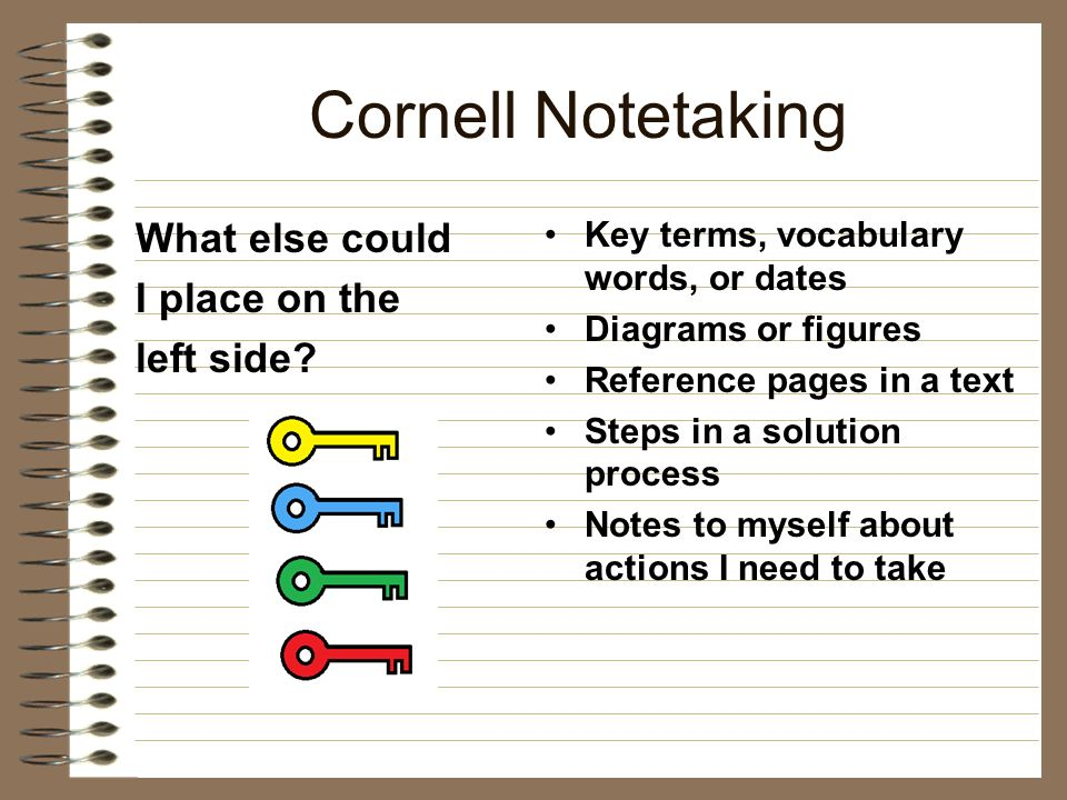 Cornell Notetaking What else could I place on the left side.