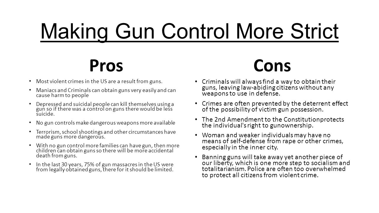 should gun control be enforced more strictly essay Policies are unethical or ineffective - should the federal government enforce stricter gun control.