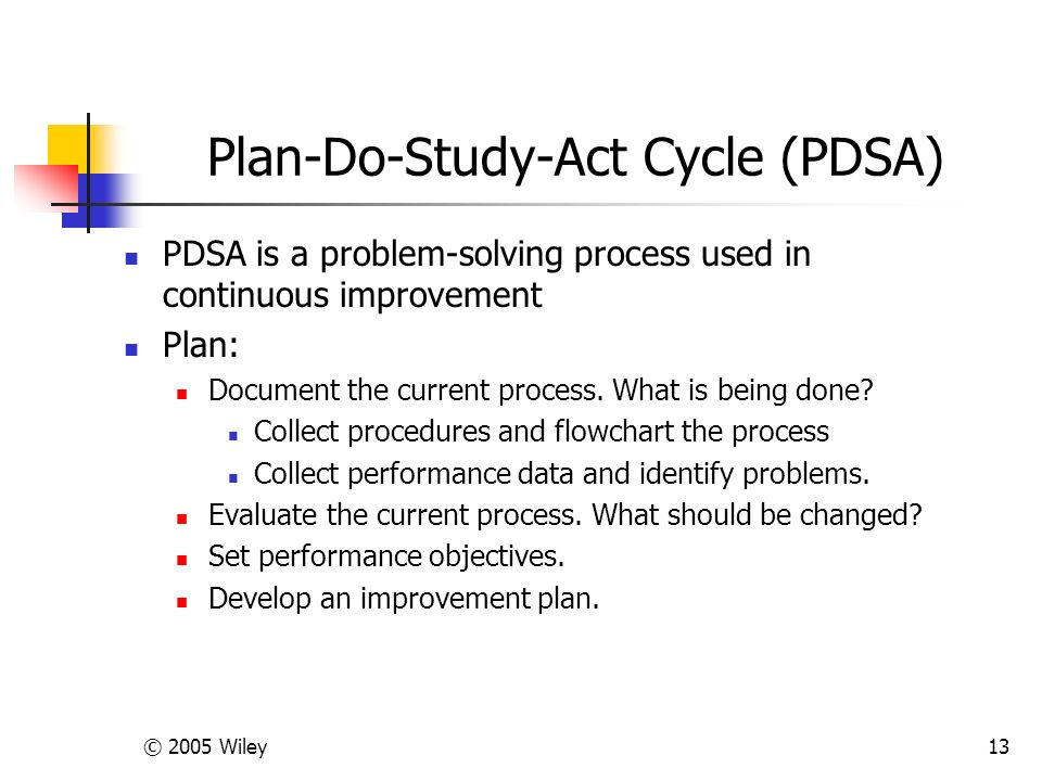 © 2005 Wiley13 Plan-Do-Study-Act Cycle (PDSA) PDSA is a problem-solving process used in continuous improvement Plan: Document the current process.