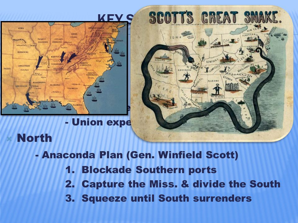  South - Survive until the North tires - Union expected quick victory  North - Anaconda Plan (Gen.