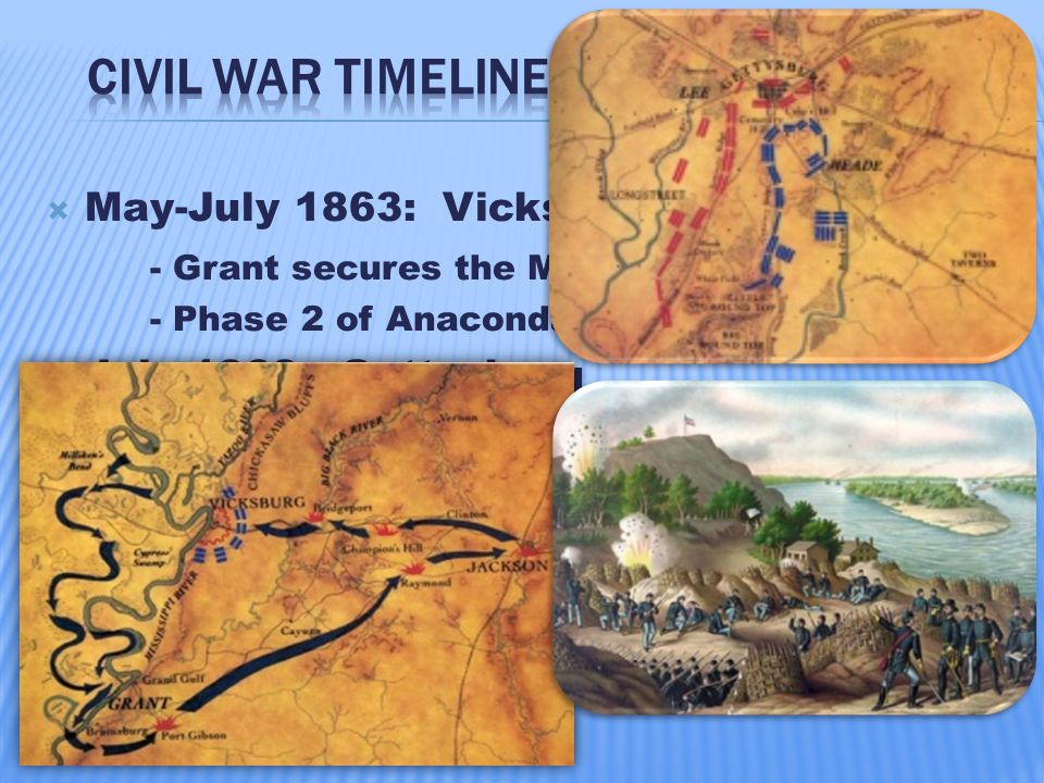  May-July 1863: Vicksburg - Grant secures the Mississippi River - Phase 2 of Anaconda Plan complete  July 1863: Gettysburg - Bloodiest battle of the war - 3 days: 50,000+ casualties - Turning point: 1/3 of Lee's army is lost - Gettysburg Address: refocuses warGettysburg Address