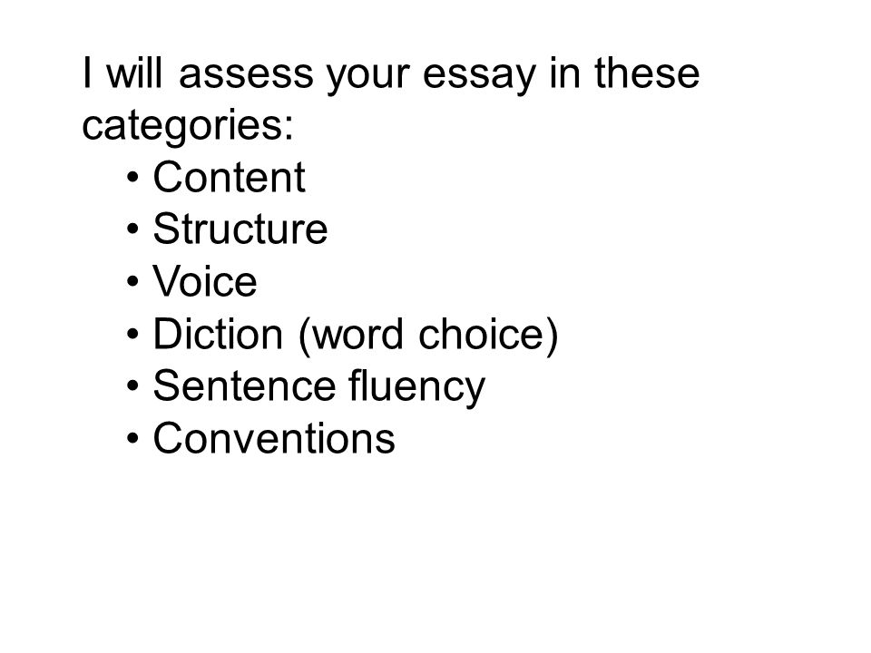 final draft is due next thursday please remember typed double  2 i will assess your essay in these categories content structure voice diction word choice sentence fluency conventions